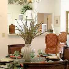 Rental info for Avonlea Highlands