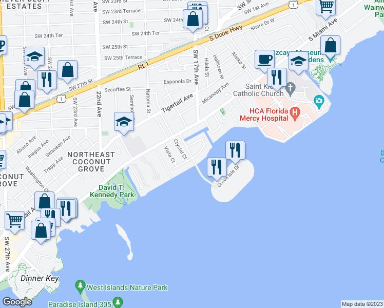3571 Fair Isle Street, Miami FL - Walk Score