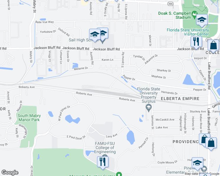 946 Lipona Road, Tallahassee FL - Walk Score