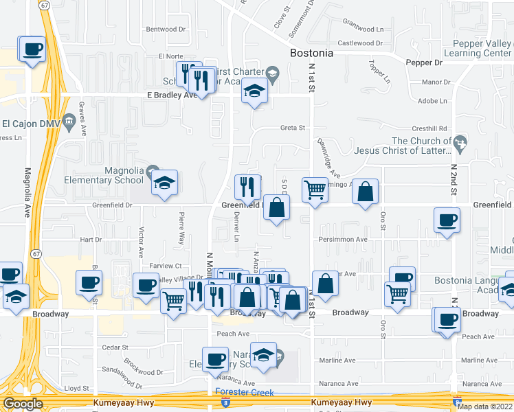 map of restaurants, bars, coffee shops, grocery stores, and more near 1325 Flag Lane in El Cajon