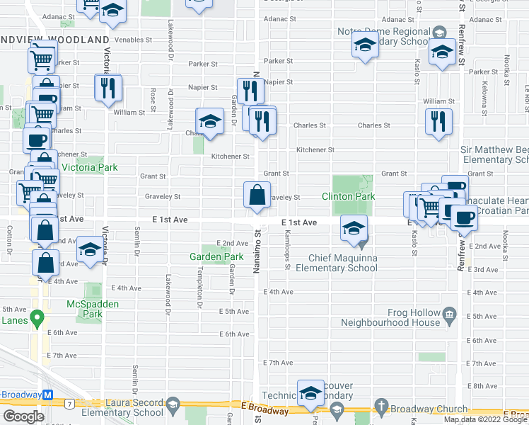 map of restaurants, bars, coffee shops, grocery stores, and more near 2421 East 1st Avenue in Vancouver